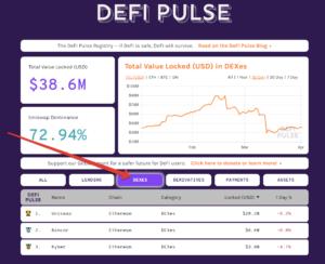 Рейтинг DeFi-проектов в криптовалютной индустрии